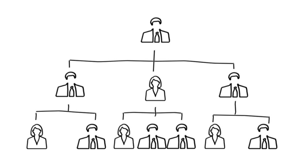 組織図のイラスト